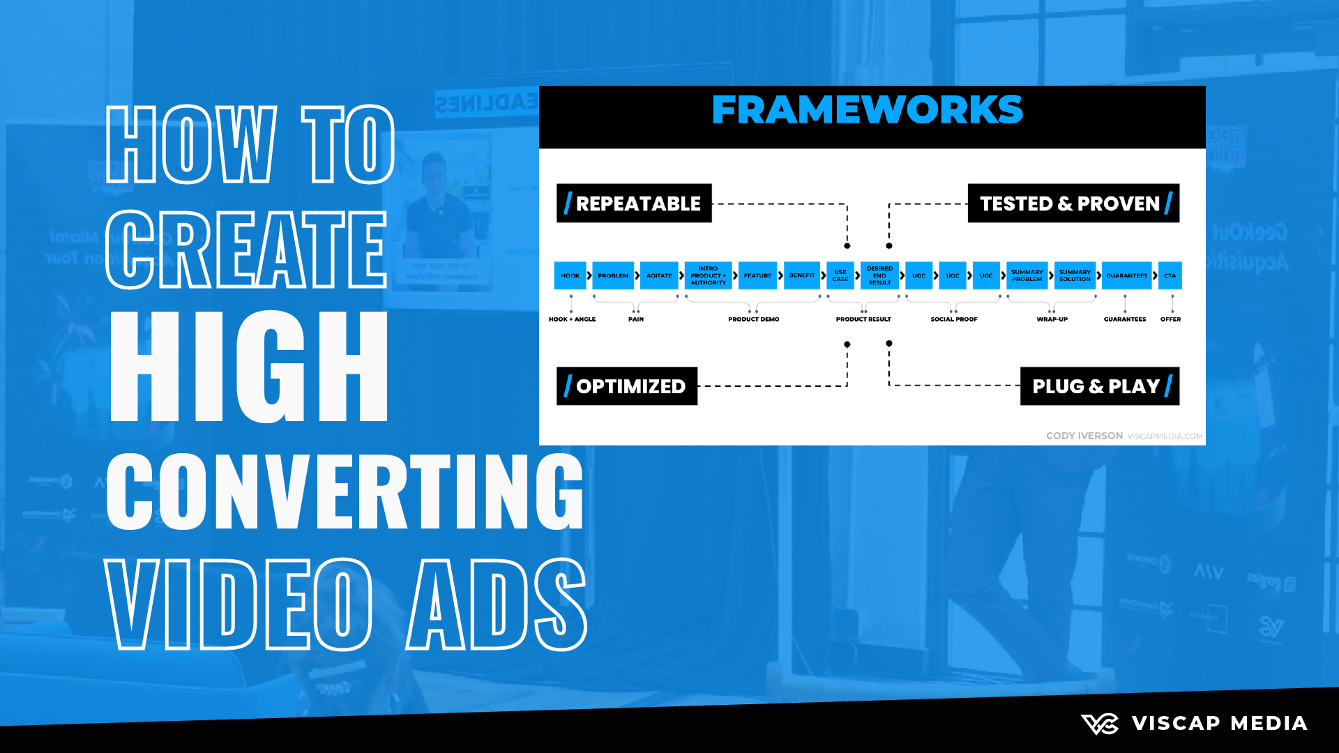 How To Create High-Converting Video Ads Cody At GeekOut Miami Article Thumbnail