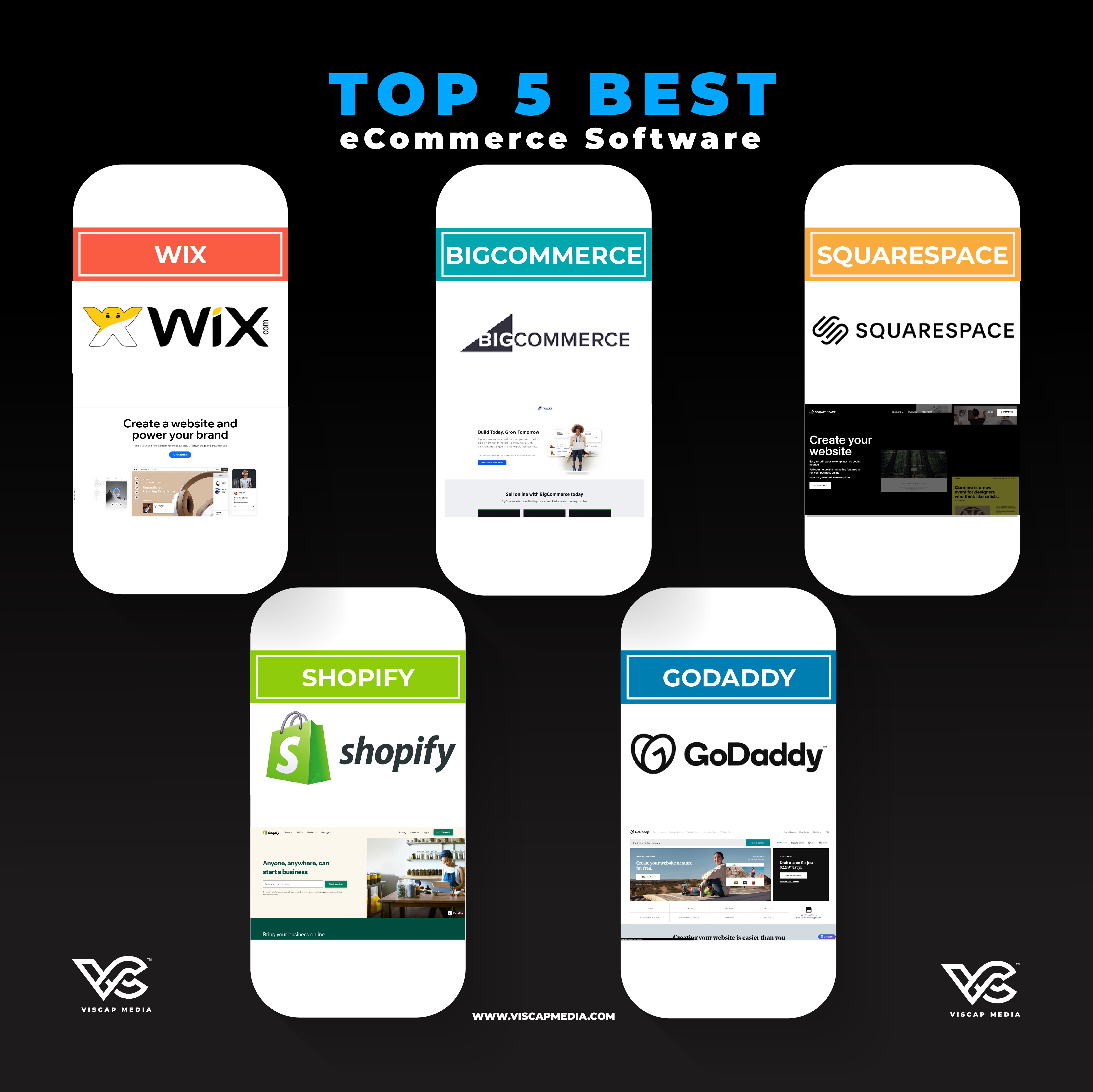 Top 5 Best eCommerce Software eCommerce Software & Marketing Infographic