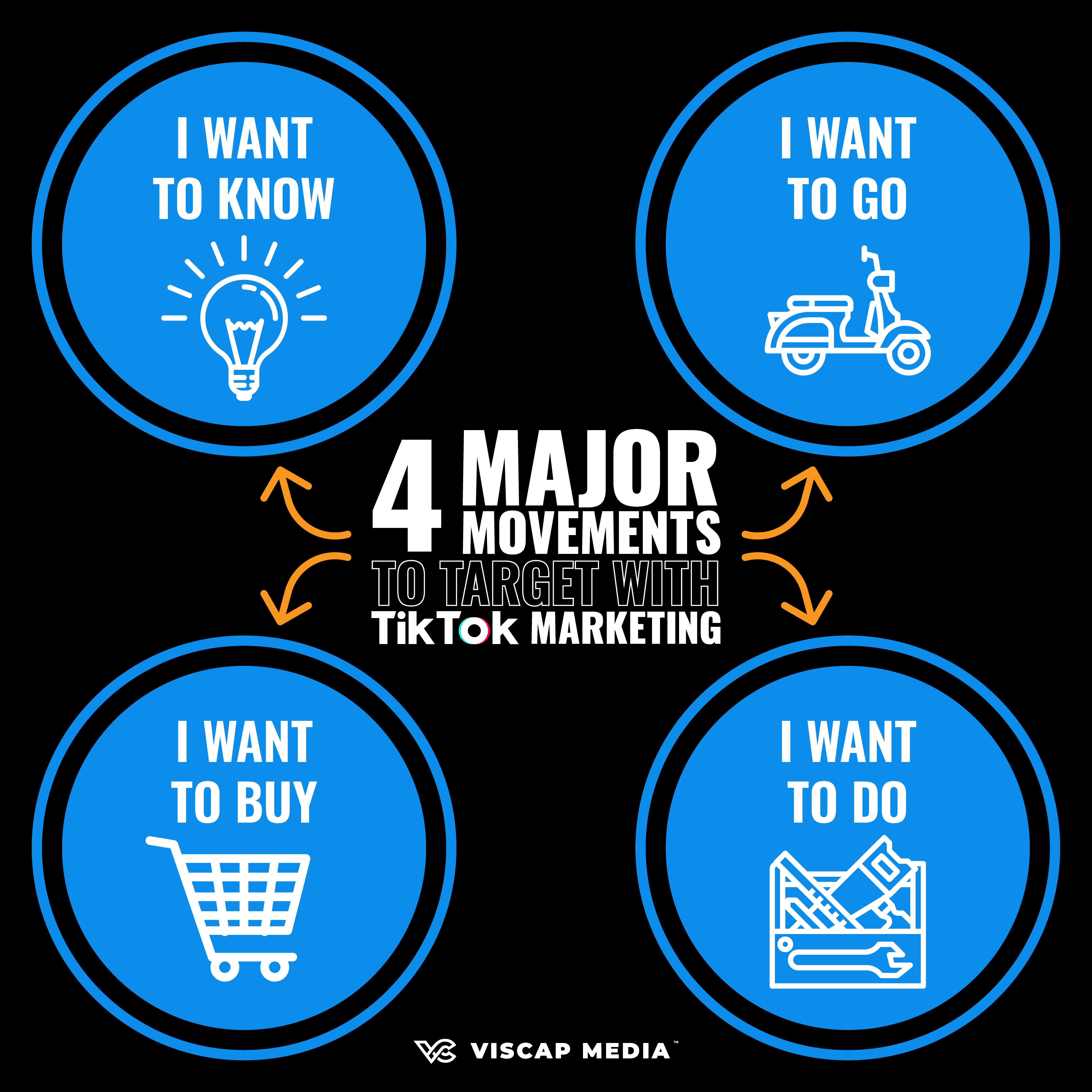 Content Ideas To Advertise On TikTok - 4 Major Movements TikTok